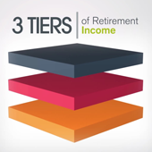LEARN | The Three Tiers of Retirement Income